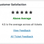 Ticket Rating Metabox