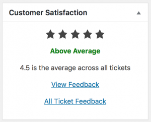 Ticket Rating Metabox
